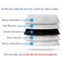 Filtros carbón activo para mascarilla KITMASC pack 3 undades